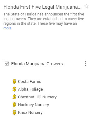 Marijuana Growers Florida